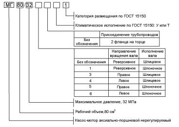 Структура-МГ80_32.jpg