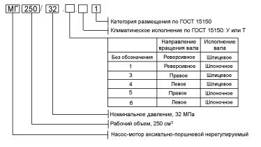 Структура-МГ250_32М.jpg