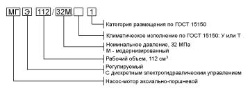 Структура--МГЭ112_32М.jpg