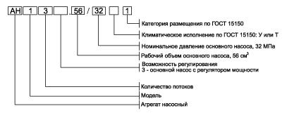 Структура-АН133.jpg