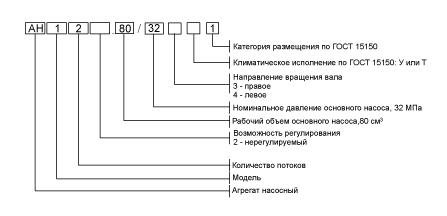 Структура-АН122.jpg