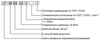 Структура-НГМ56_32.jpg