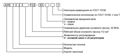 Структура-АН123.jpg
